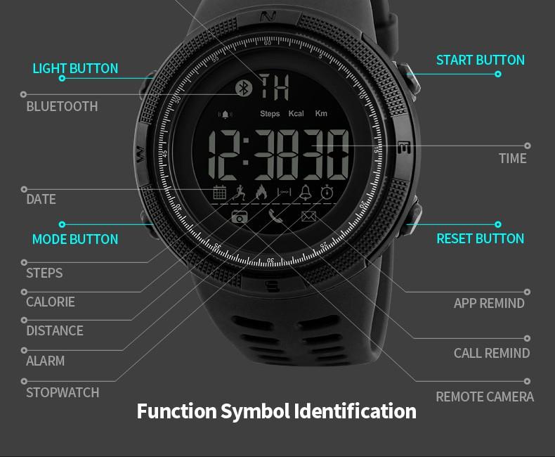 Многофункциональная наручная электроника в виде смарт-часов последнее десятилетие широко востребована.